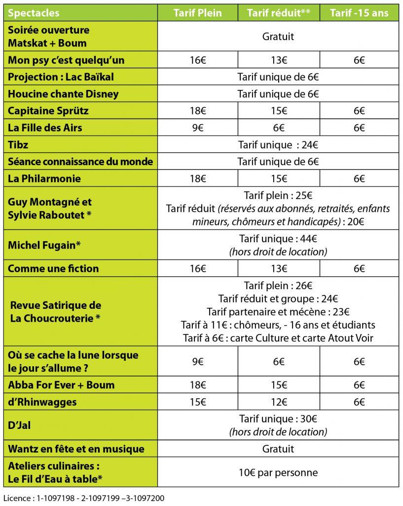 tab tarifs